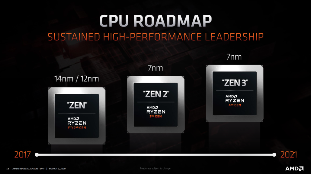 AMD Zen 3 CPU Architecture For Ryzen 4000 & EPYC Milan CPUs_2