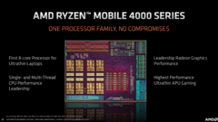 amd-ryzen-renoir-cpu-official_2