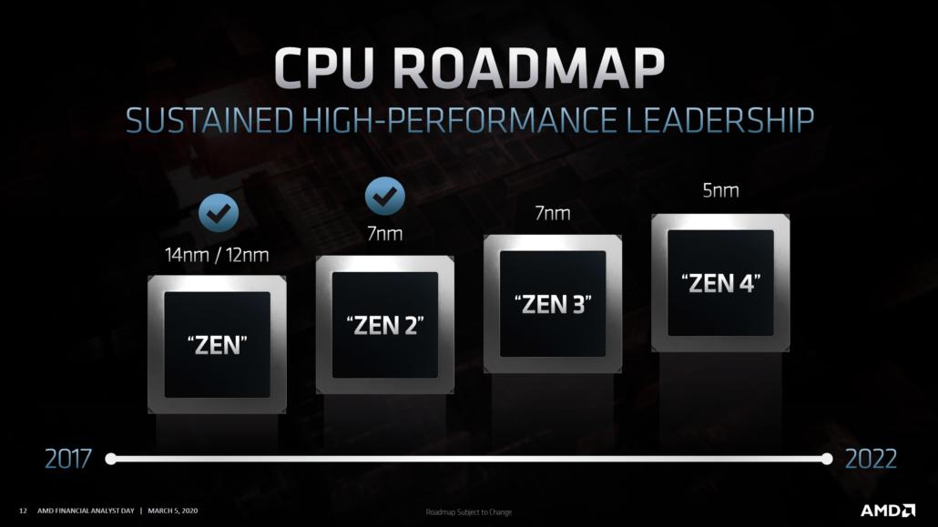 AMD Radeon RX RDNA 3 GPUs & Zen 4 Ryzen Desktop CPUs_2