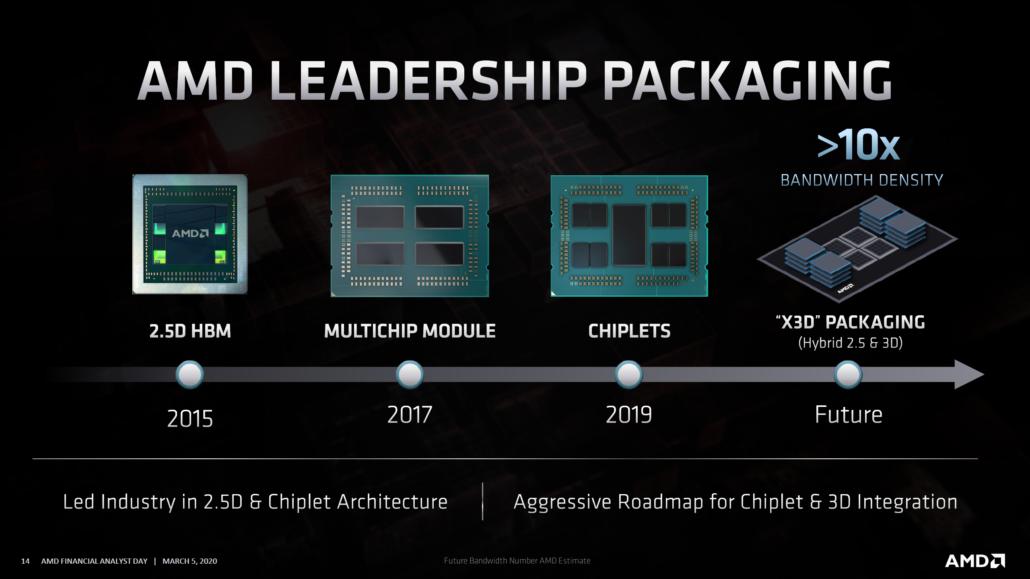Zen 3 de sobremesa y Zen 4 ya están expuestos en la hoja de ruta de AMD