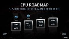 amd-zen-roadmap-2020_epyc-milan-epyc-genoa_1