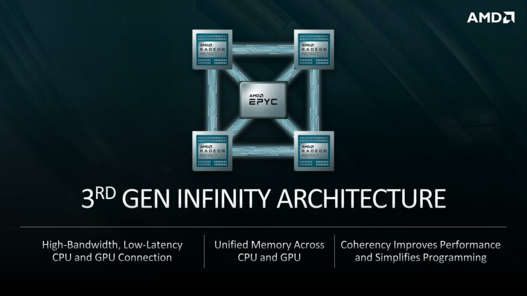 AMD EPYC Genoa & Radeon Instinct With Infinity Fabric 3.0