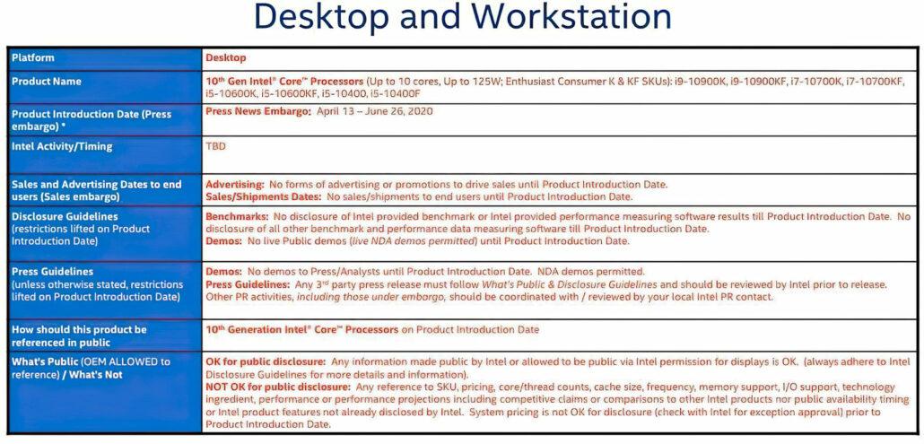 Intel una vez más compite contra Ryzen 9 3900X de AMD - Anuncio esperado el 30 de abril junto con placas base Z490 4