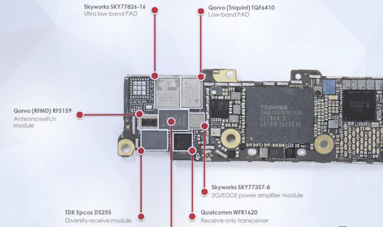 iPhone SE teardown showing components