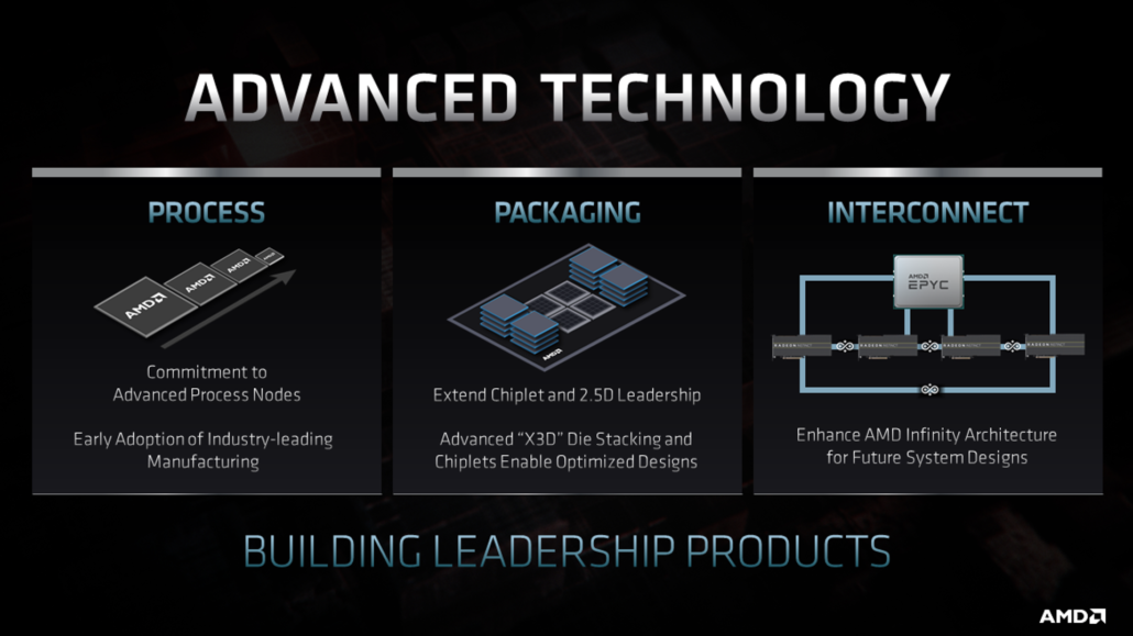 AMD EPYC Milan-X CPUs Allegedly Pack X3D Packaging Technology & Stacked Zen 3 Chiplets