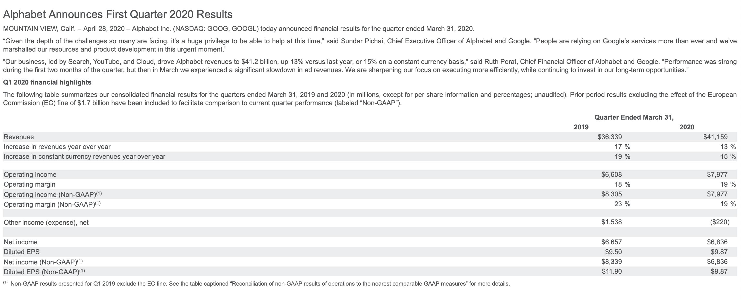 Alphabet Inc First quarter 2020 earnings report