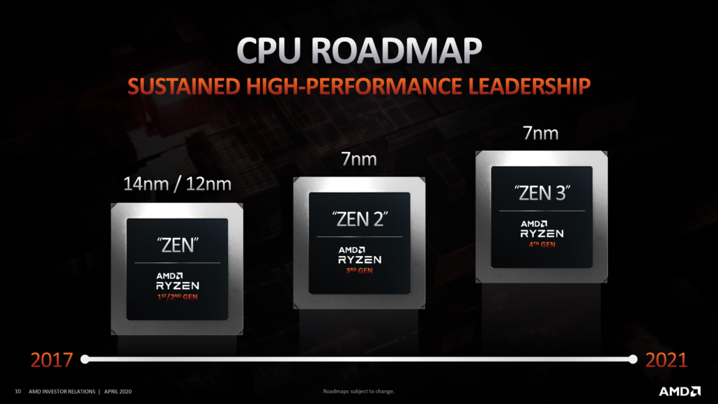 AMD Ryzen 5000 Cezanne CPUs will feature Zen 3 and RDNA2 cores_1