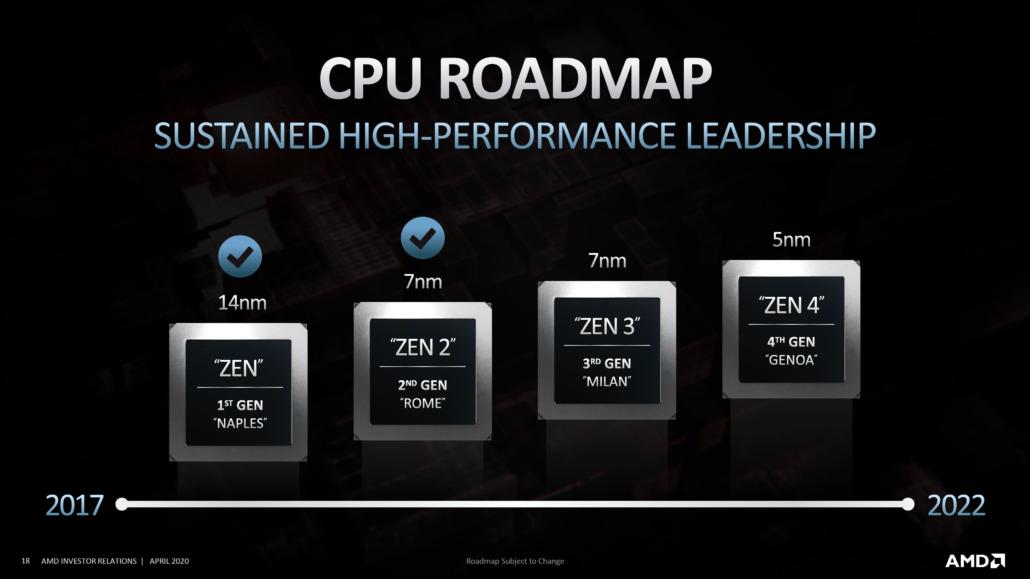 AMD Zen 3 CPU Architecture For Ryzen 4000 & EPYC Milan CPUs