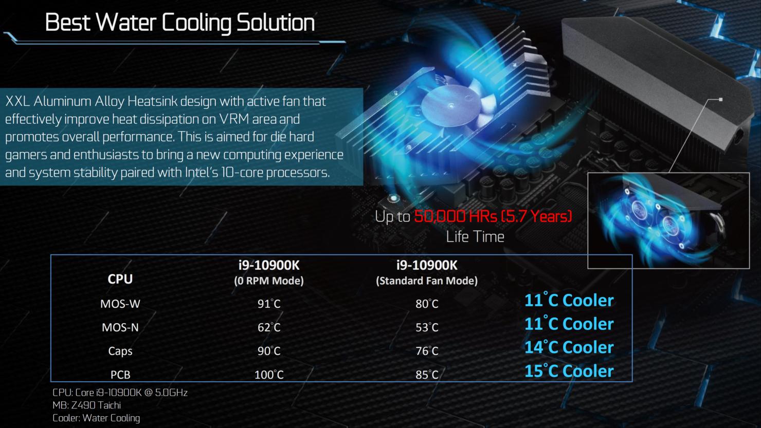 asrock-z490-motherboards_6