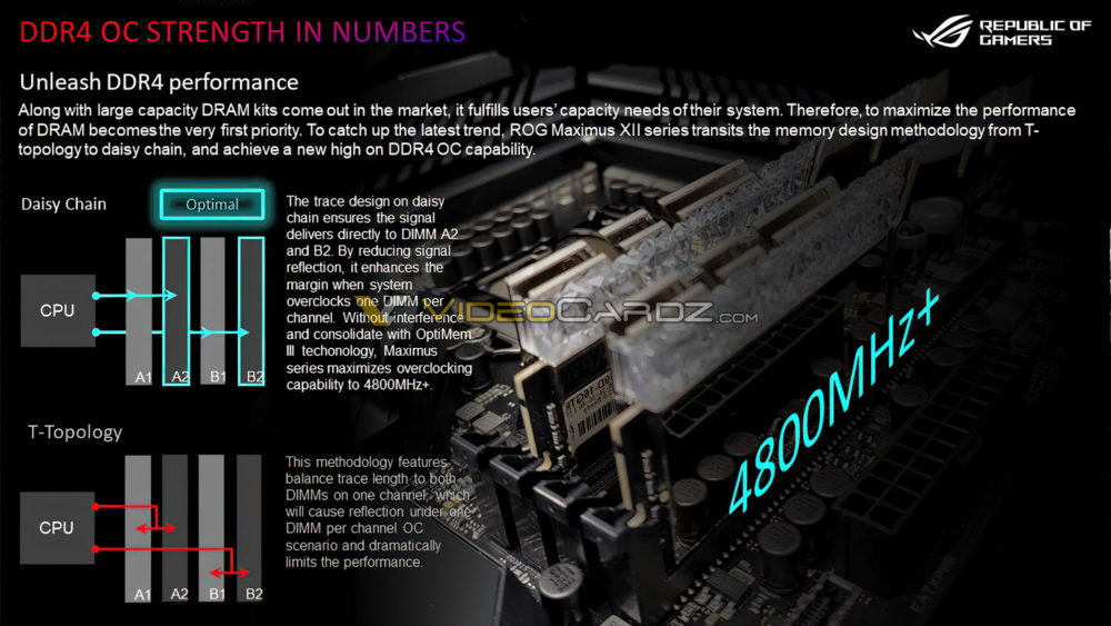 asus-z490-memory-2-1000x563