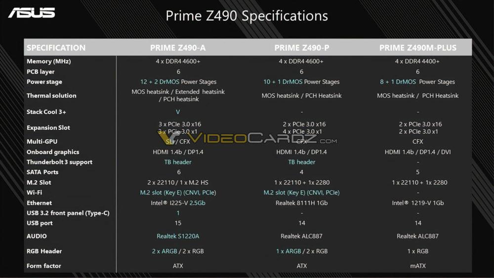 asus-z490-prime-specs-1000x563