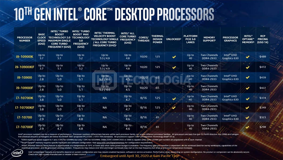 intel-10th-gen-comet-lake-desktop-cpus_3