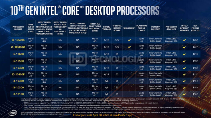 intel-10th-gen-comet-lake-desktop-cpus_4