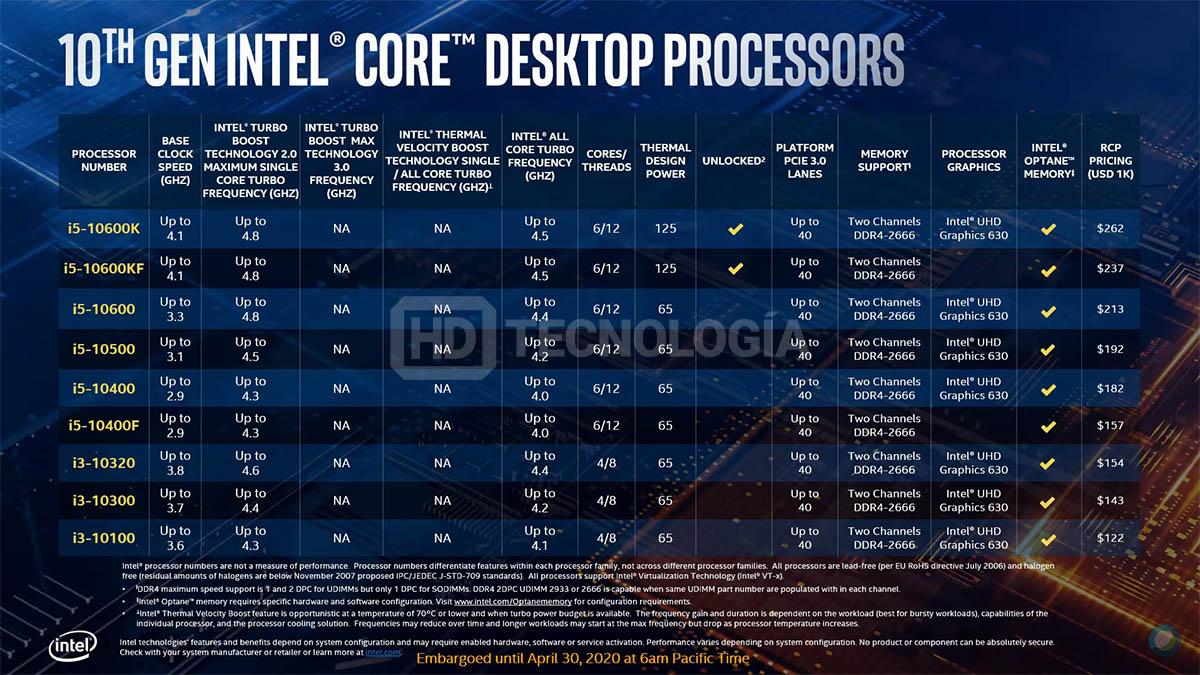 intel-10th-gen-comet-lake-desktop-cpus_4