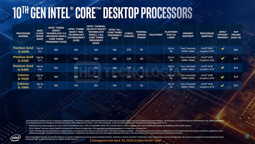intel-10th-gen-comet-lake-desktop-cpus_5