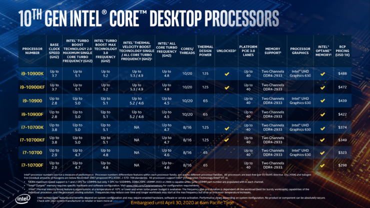 intel-10th-gen-comet-lake-s-desktop-cpu-z490-platform-official-launch_15