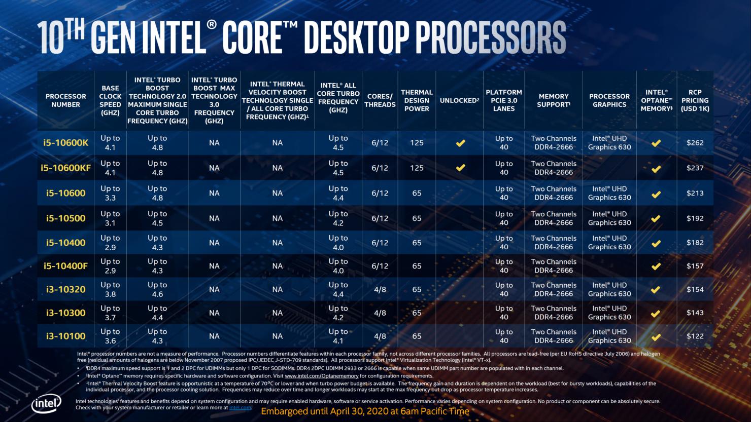 intel-10th-gen-comet-lake-s-desktop-cpu-z490-platform-official-launch_16