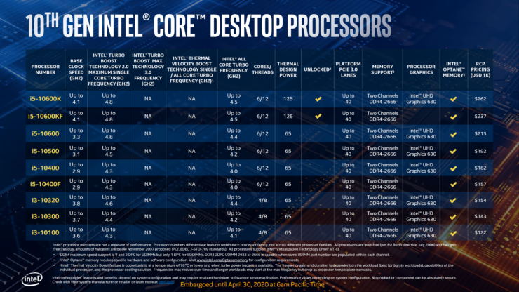 intel-10th-gen-comet-lake-s-desktop-cpu-z490-platform-official-launch_16
