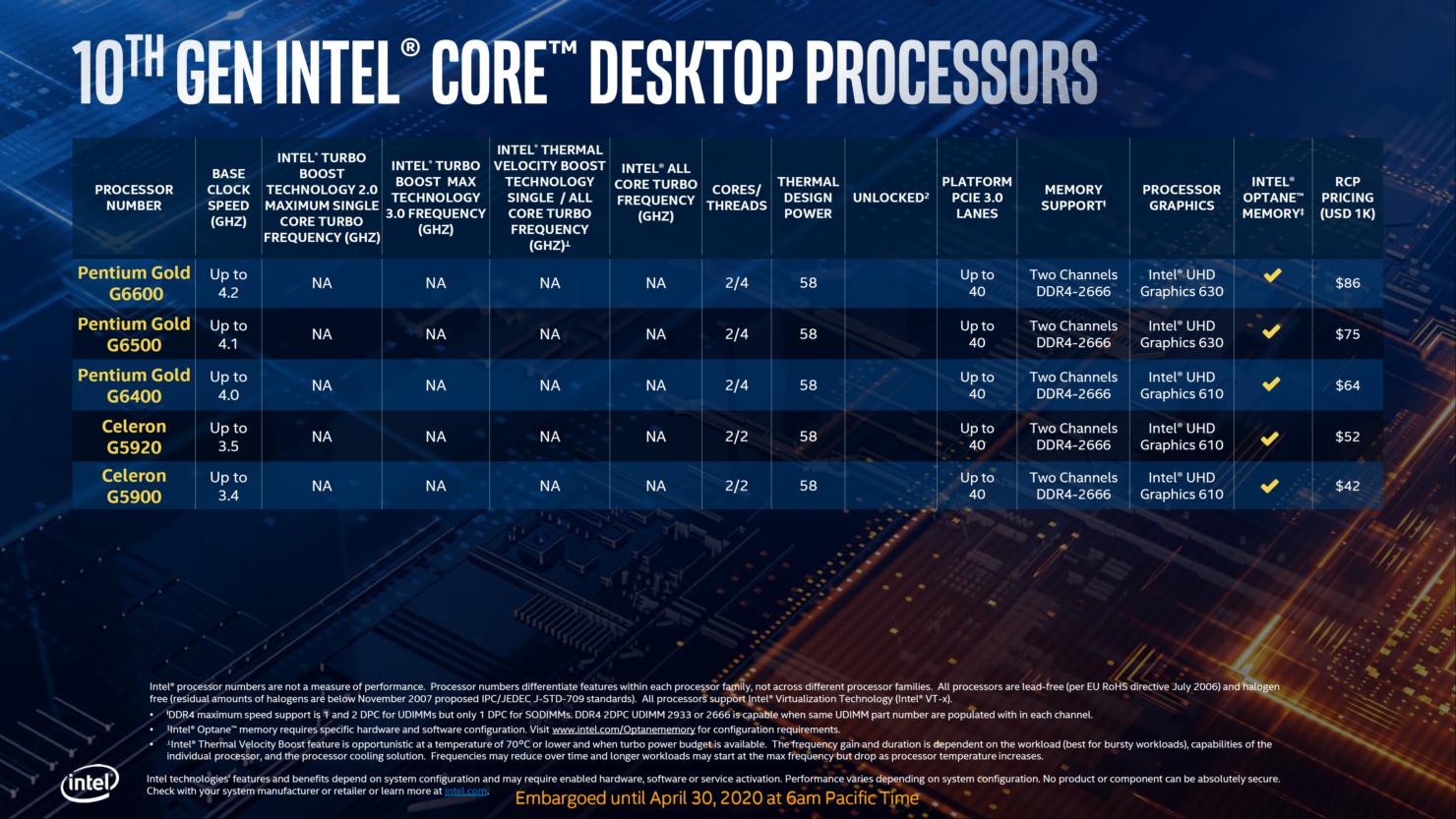 intel-10th-gen-comet-lake-s-desktop-cpu-z490-platform-official-launch_17