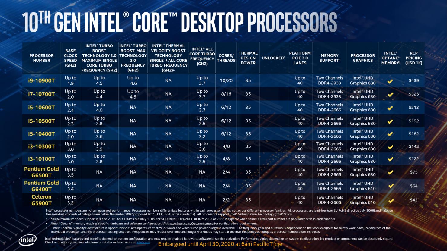 intel-10th-gen-comet-lake-s-desktop-cpu-z490-platform-official-launch_18