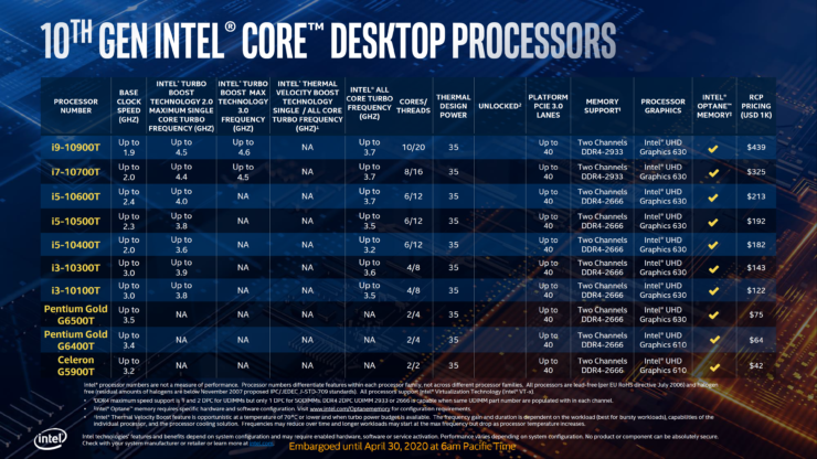 intel-10th-gen-comet-lake-s-desktop-cpu-z490-platform-official-launch_18