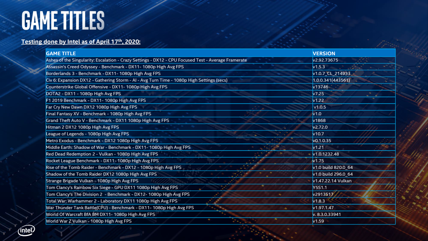intel-10th-gen-comet-lake-s-desktop-cpu-z490-platform-official-launch_22