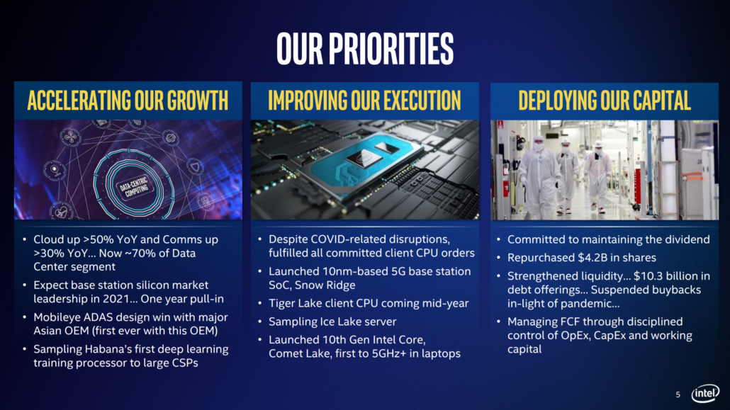Intel 11th Gen Tiger Lake CPU Launch in 2020, Ice Lake-SP Xeon CPUs Sampling Now