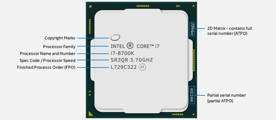 Intel Core Desktop CPU Official