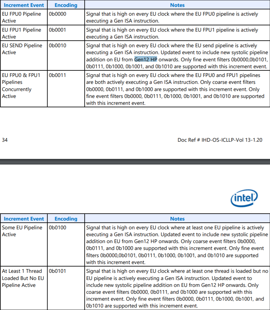 Intel Xe-HP GPU Based Enthusiast Workstation Class Graphics Cards