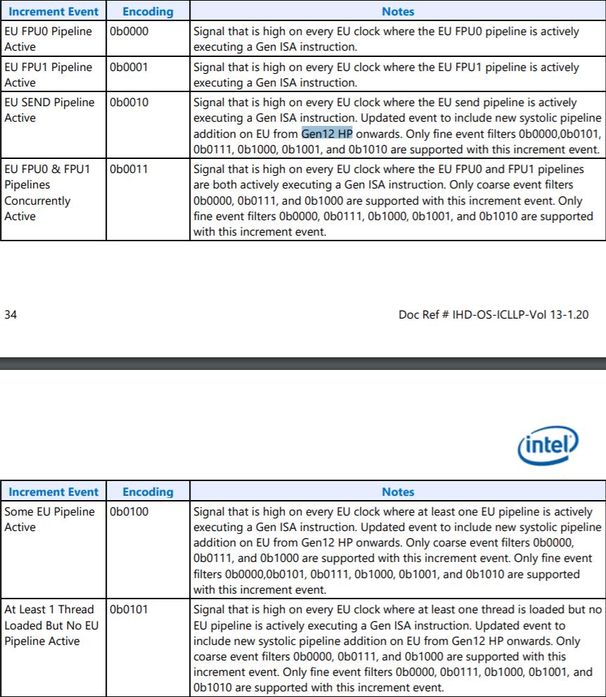 Desvelados los primeros detalles de la Intel Xe-HP DG2, la GPU de altas prestaciones 2