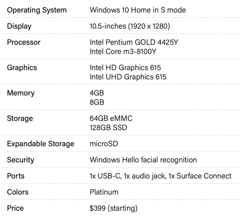 Surface Go 2 specs leaked