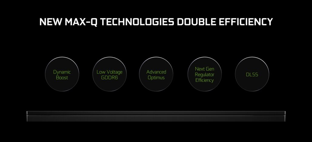 NVIDIA GeForce RTX Laptop GPUs feature low-voltage GDDR6 memory and an advanced voltage regulator for increased GPU efficiency.