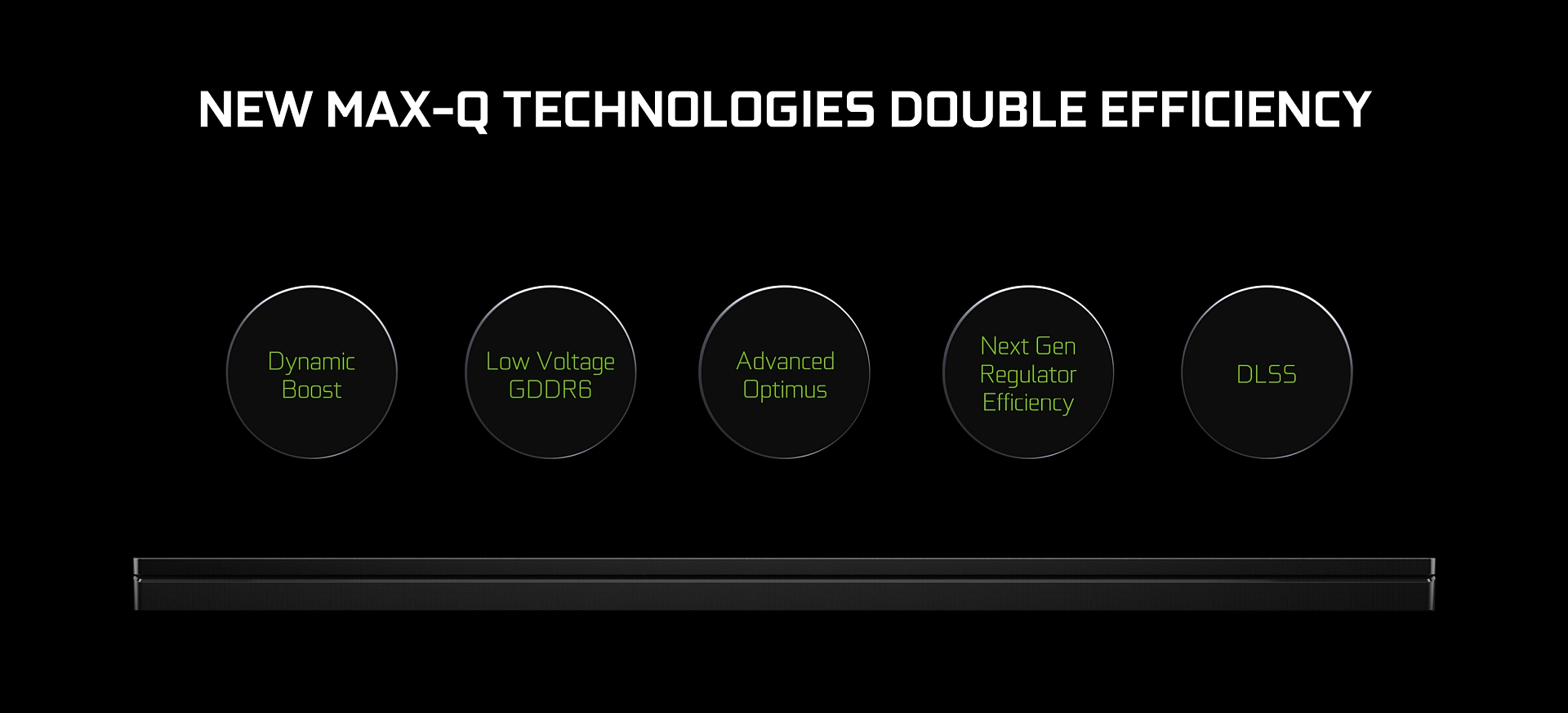 GeForce laptops Max-Q