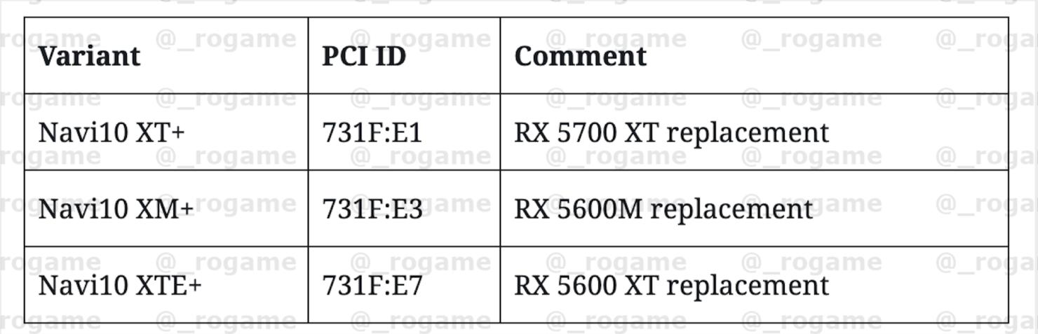 amd-navi-10-refresh-rdna-1-radeon-rx-gaming-graphics-cards