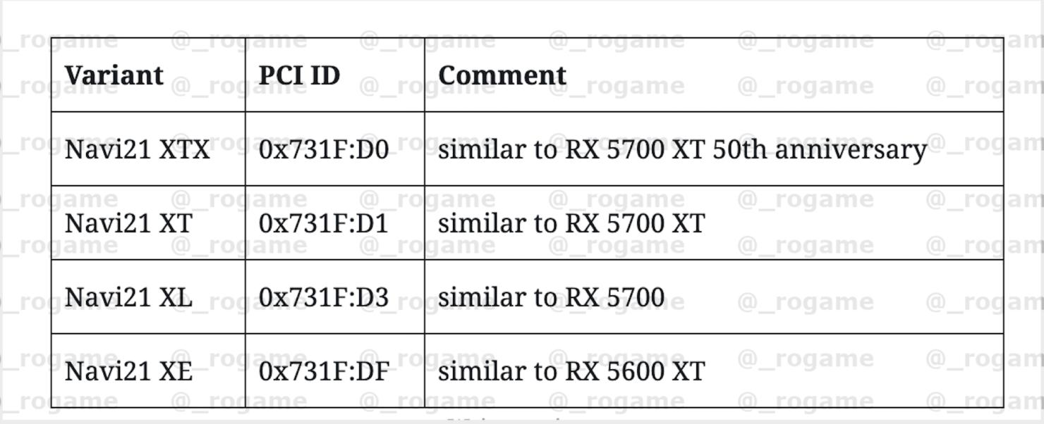 amd-navi-21-rdna-2-radeon-rx-gaming-graphics-cards