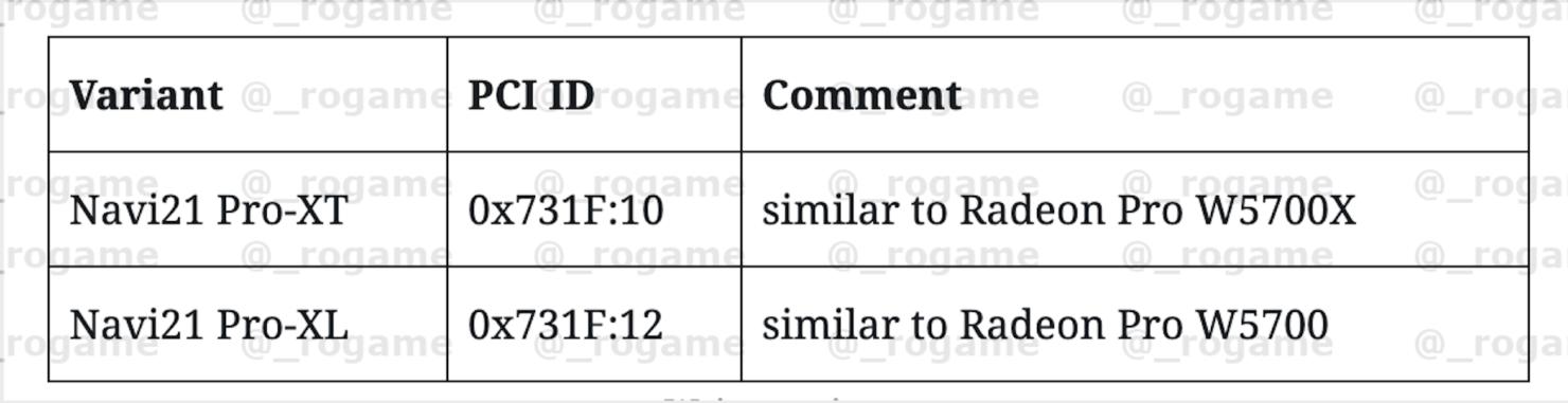 amd-navi-21-rdna-2-radeon-rx-pro-graphics-cards