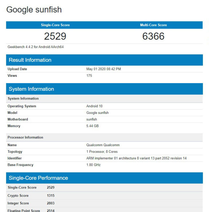 Google Pixel 4a With 6GB RAM and Chipset With Eight Cores Spotted in Latest Benchmark