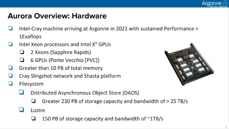 intel-aurora-supercomputer_xe-hpc-ponte-vecchio-7nm-gpu_sapphire-rapids-xeon-10nm-cpus_1