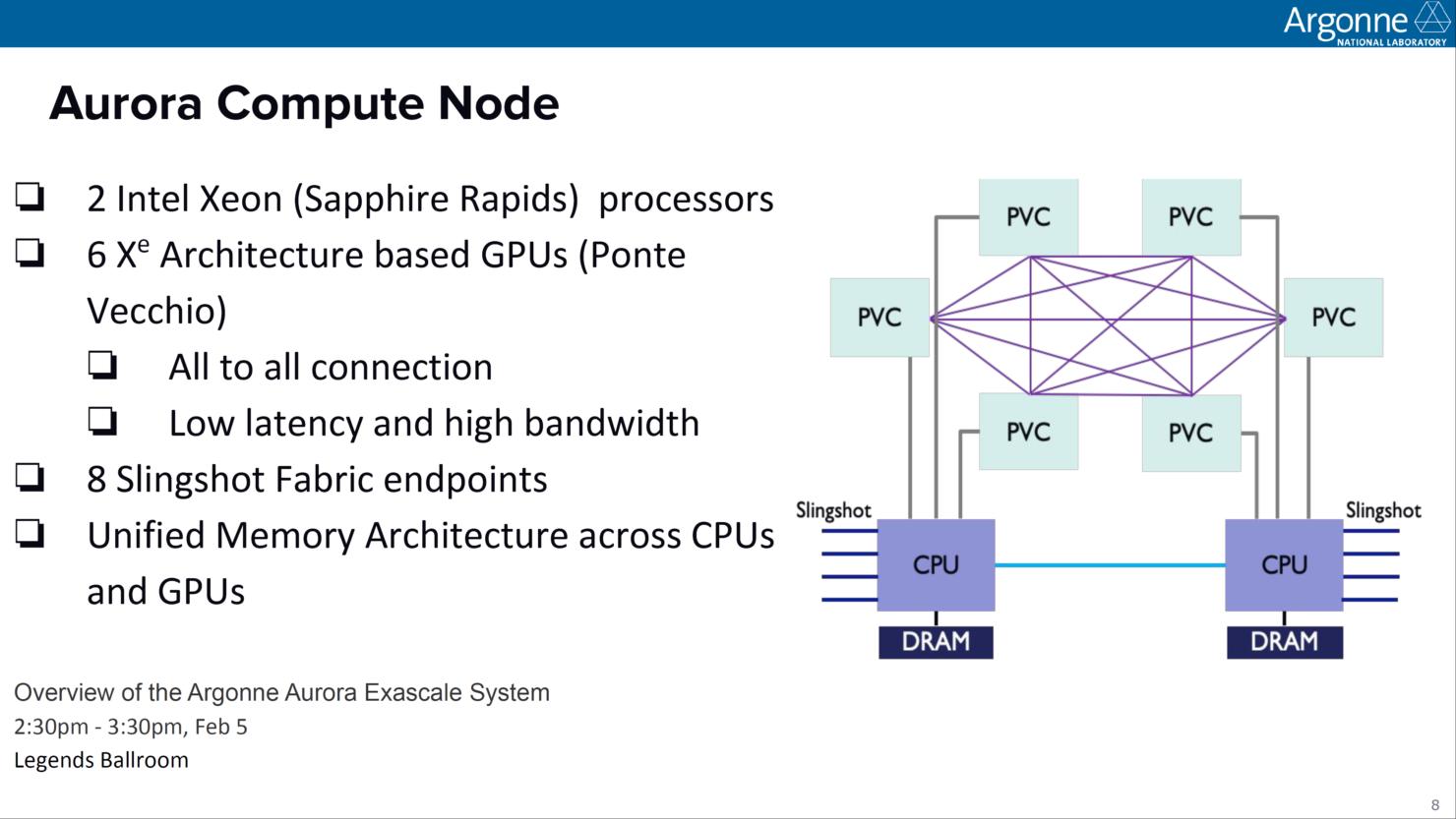 intel-aurora-supercomputer_xe-hpc-ponte-vecchio-7nm-gpu_sapphire-rapids-xeon-10nm-cpus_4