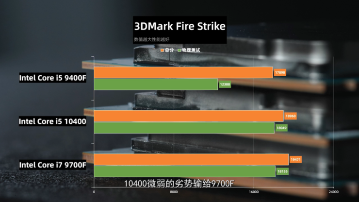 intel-core-i5-10400-comet-lake-s-6-core-desktop-cpu_3dmark-firestrike