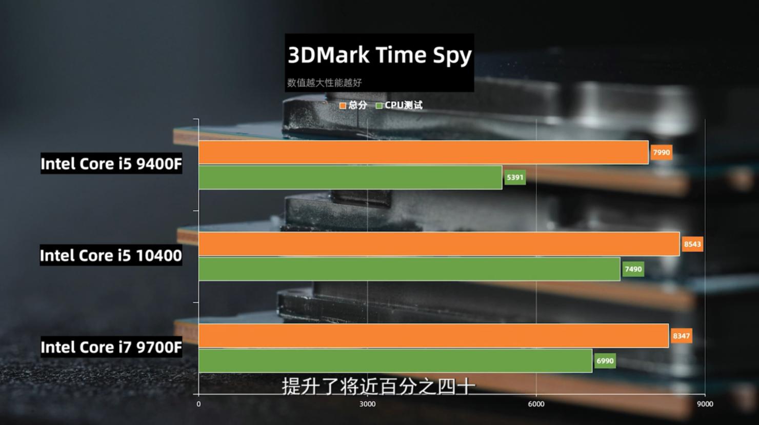 intel-core-i5-10400-comet-lake-s-6-core-desktop-cpu_3dmark-time-spy