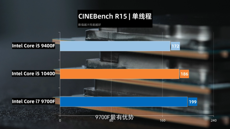 intel-core-i5-10400-comet-lake-s-6-core-desktop-cpu_cinebench-r15-single-cre