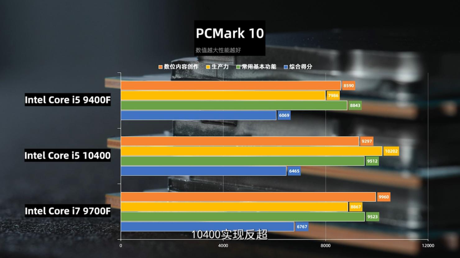 intel-core-i5-10400-comet-lake-s-6-core-desktop-cpu_pcmark-10