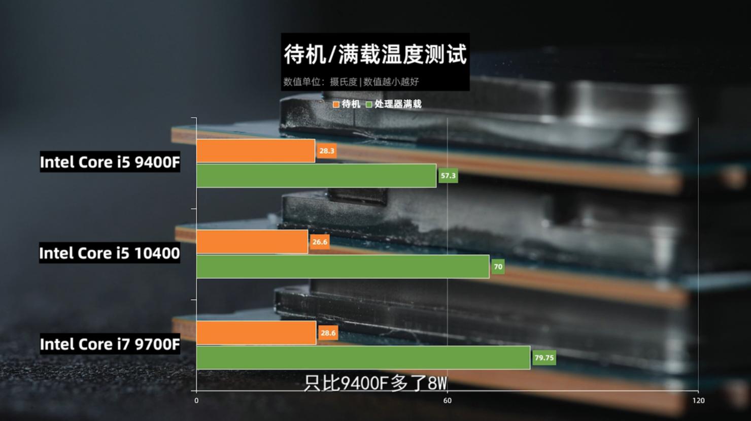 intel-core-i5-10400-comet-lake-s-6-core-desktop-cpu_temperatures