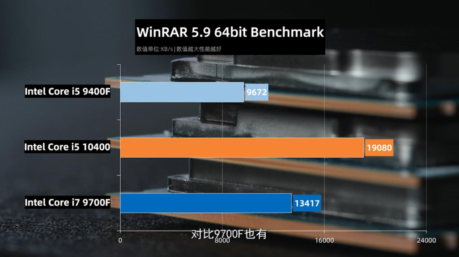 intel-core-i5-10400-comet-lake-s-6-core-desktop-cpu_winrar