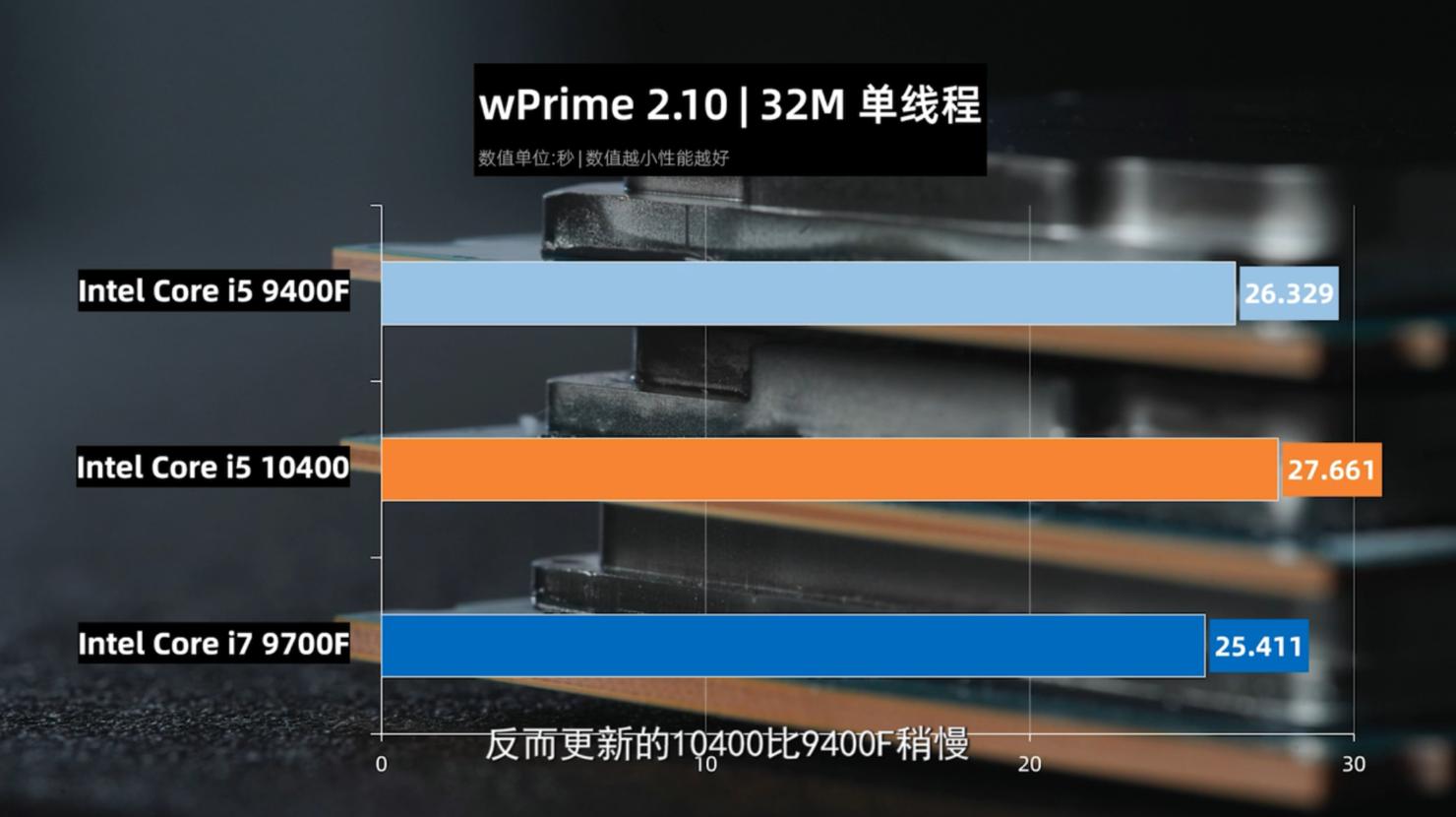 intel-core-i5-10400-comet-lake-s-6-core-desktop-cpu_wprime