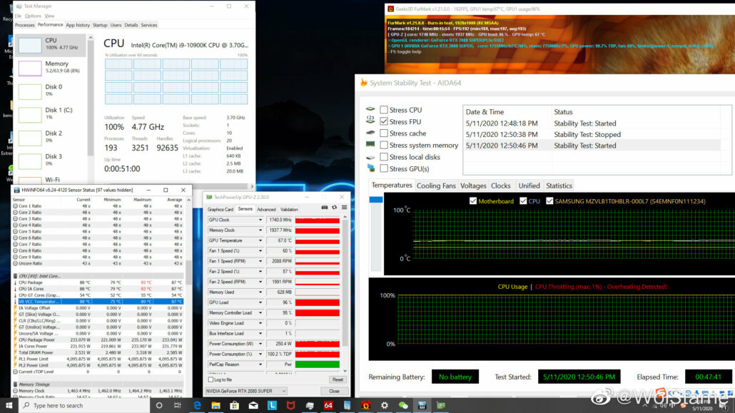 Intel Core i9-10900K 10 Core / 125W CPU Thermal and Power Benchmarks