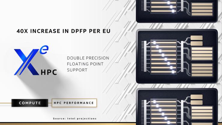 intel-xe-hpc-gpu_ponte-vecchio_architecture_raja-koduri_14