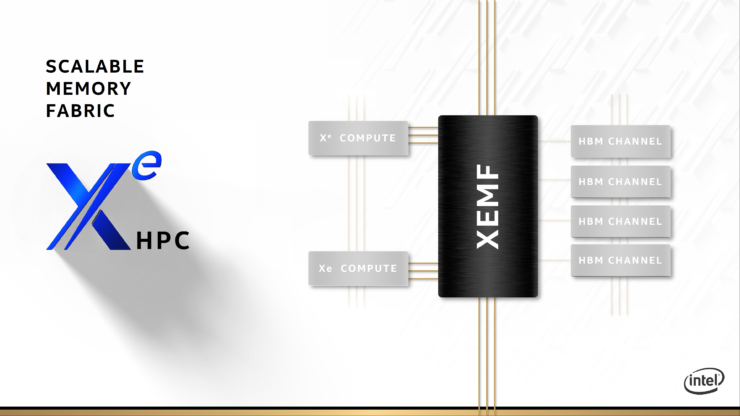 intel-xe-hpc-gpu_ponte-vecchio_architecture_raja-koduri_16