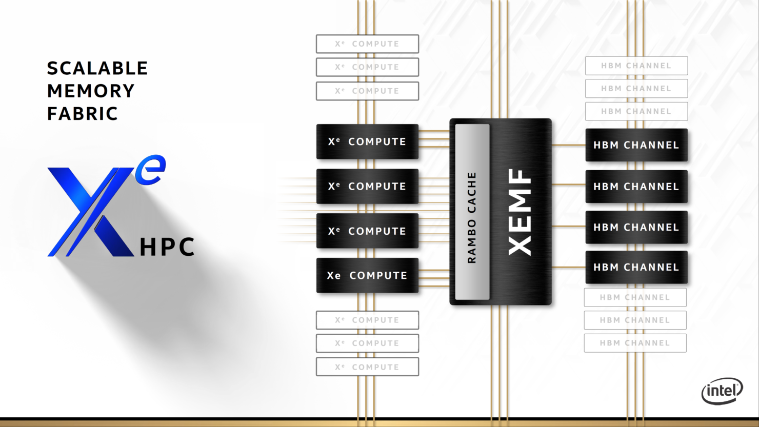 intel-xe-hpc-gpu_ponte-vecchio_architecture_raja-koduri_19